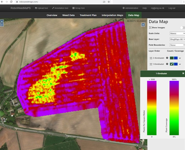Virtual field map with Robotti